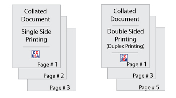 this image shows two groups of sheets in a collated document: The first image shows a collated document that is printed on a single side only. The numbers of the pages is indicated as a reference. The second image shows the same scenario but double sided printing is being used. The numbers of the pages is indicated as card card-body to provide clarity.